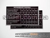 Таблица на металле
